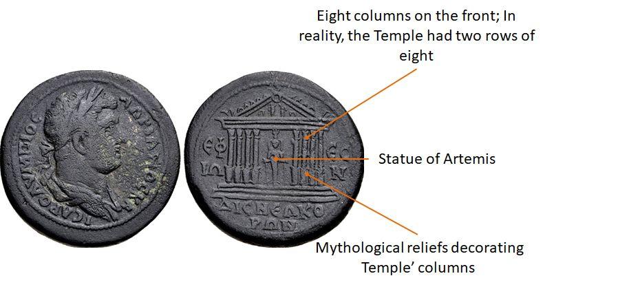 Artemis Shrine