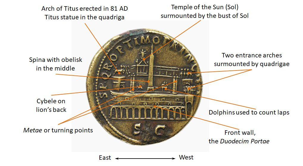 Struck under Trajan circa AD 103. Laureate head right, slight drapery / View of the Circus Maximus.