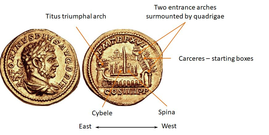 Caracalla. Aureus. Rome mint. Struck AD 213. Laureate, draped, and cuirassed bust right / View of the Circus Maximus.